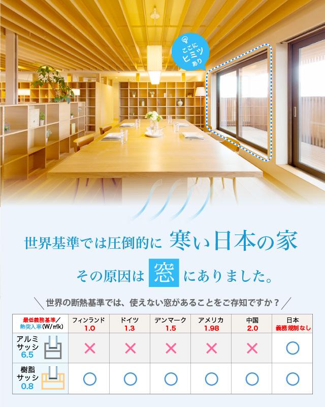 広島の新築・リフォーム・増改築「プレザーホーム」 スライド画像