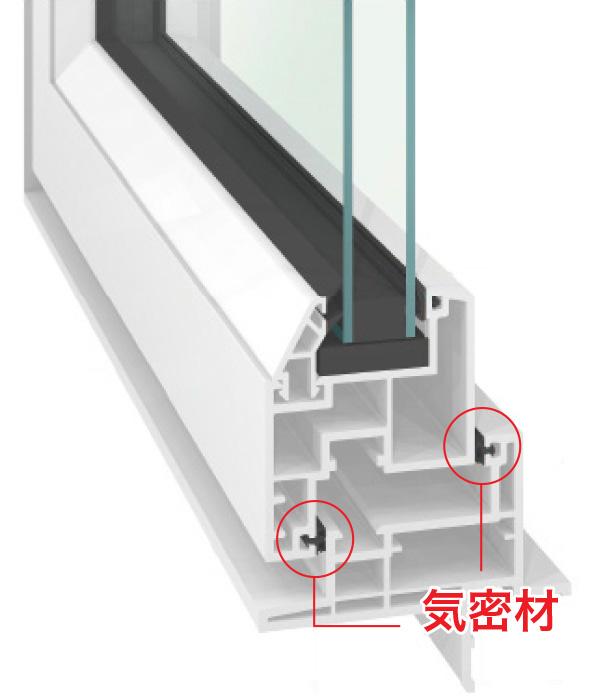 広島の新築・リフォーム・増改築「プレザーホーム」 窓から逃げる熱を大きく削減