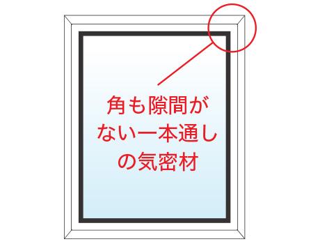 広島の新築・リフォーム・増改築「プレザーホーム」 高機密